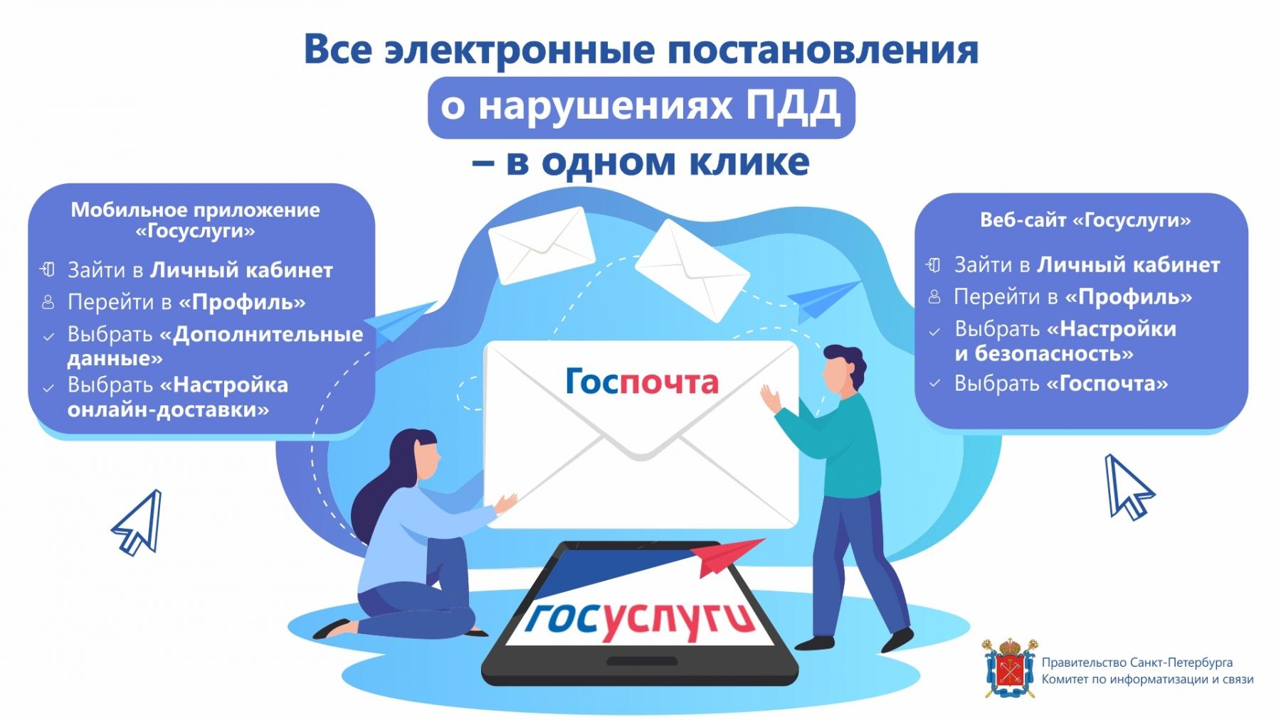 Elektronnye-postanovleniya-FVF_zastavka-dlya-ekranov